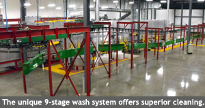 State of the art Powdercoating Line